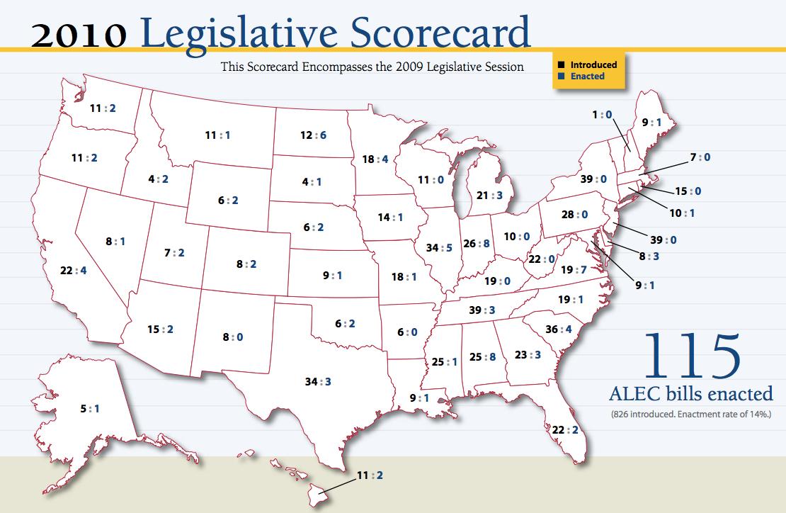 ALEC 2010 Legislative Scorecard