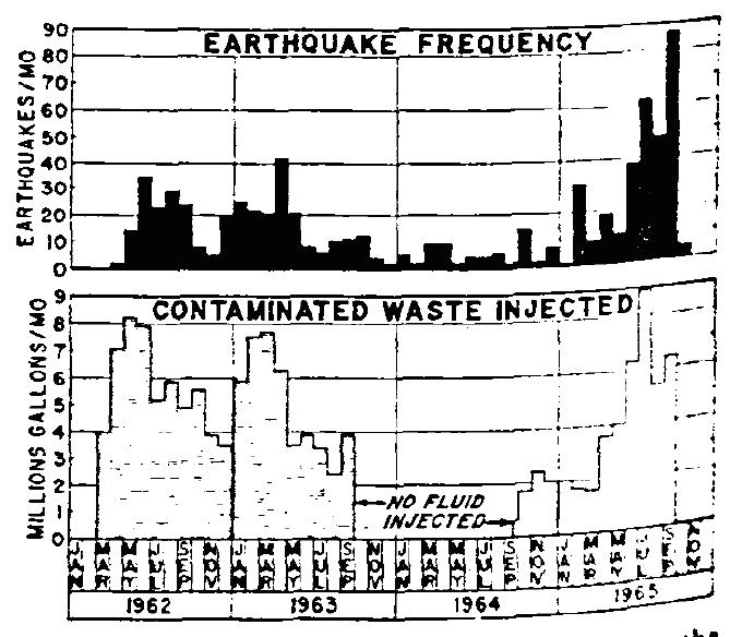 J. H. Healy's 1968 Chart