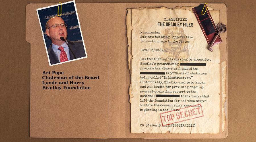 Bradley Foundation Bankrolls Chairman Art Pope's Extreme Agenda in North Carolina
