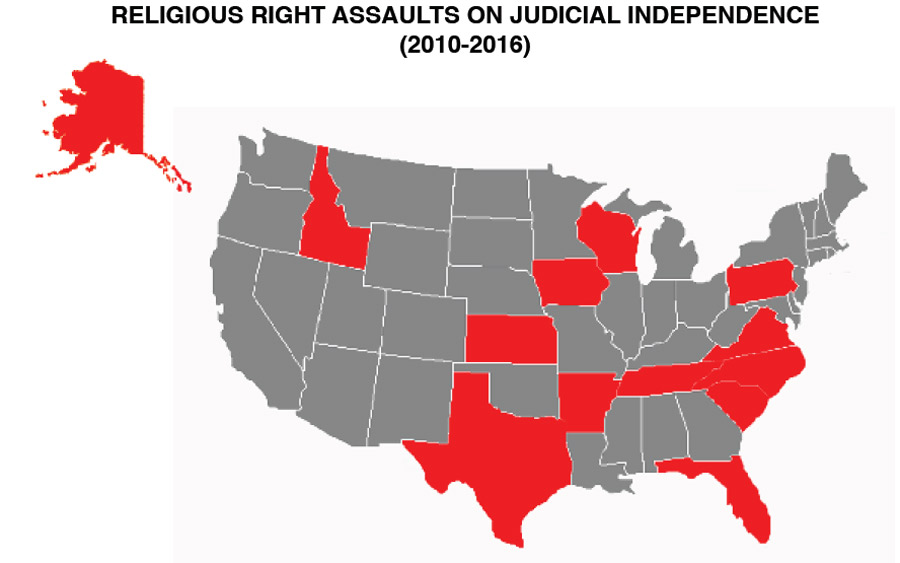 Religious Right Assaults on Judicial Indipendence