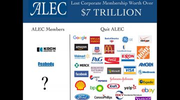 ALEC Lost Membership Worth Over $7 Trillion in Market Cap