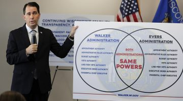 On December 14, 2018, Scott Walker released a Venn diagram when he signed the lame-duck bills into law claiming that they did not curtail the powers of the new Democratic governor.